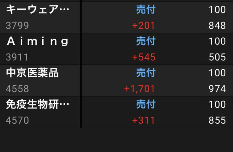 2月13日~20日 株デイトレ結果